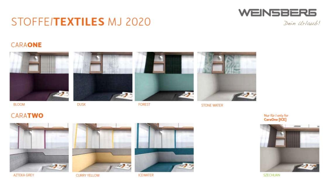 Bekleiding Weinsberg - 2020